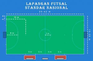 Lapangan Futsal Standar Nasional