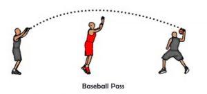Basket Baseball Pass