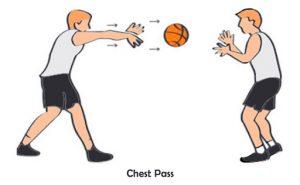 Jenis Passing Chest Pass